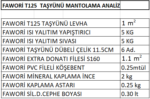 FAWORİ T125 5CM TAŞYÜNÜ FİYATLARI